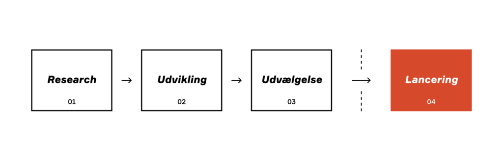 RUUL - Lancering